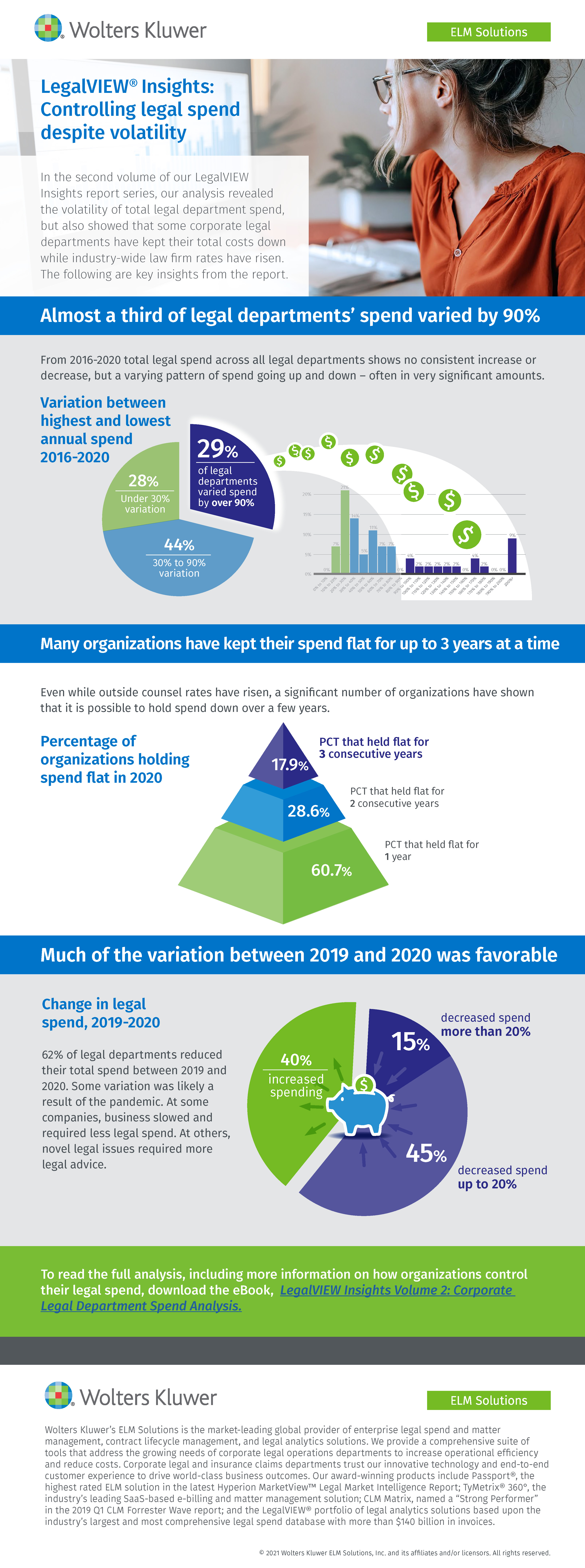 legalview insights vol 2