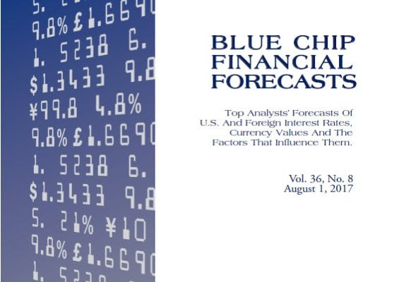 blue-chip-financial-forecasts-cover