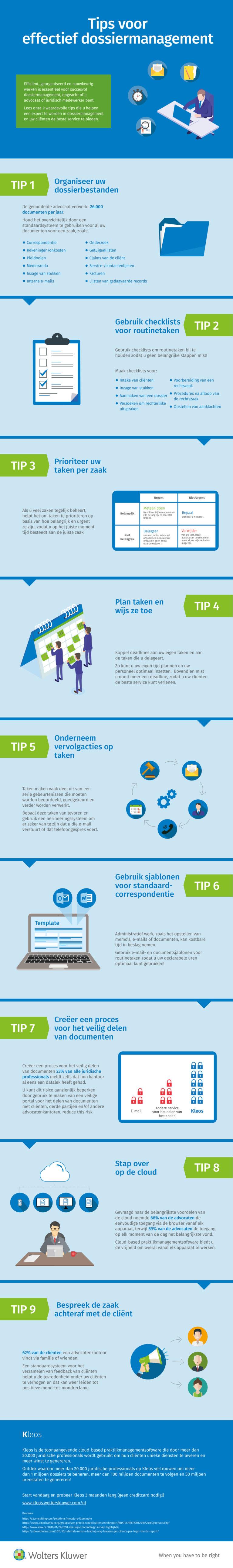 Kleos-Infographic-Presentation-NL