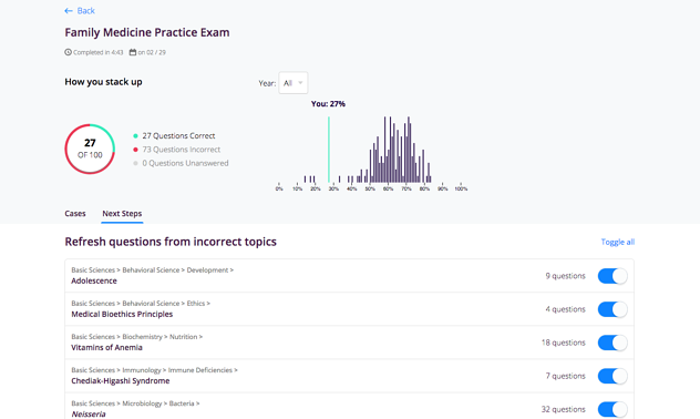 Screenshot of Firecracker Family Medicine practice exam results