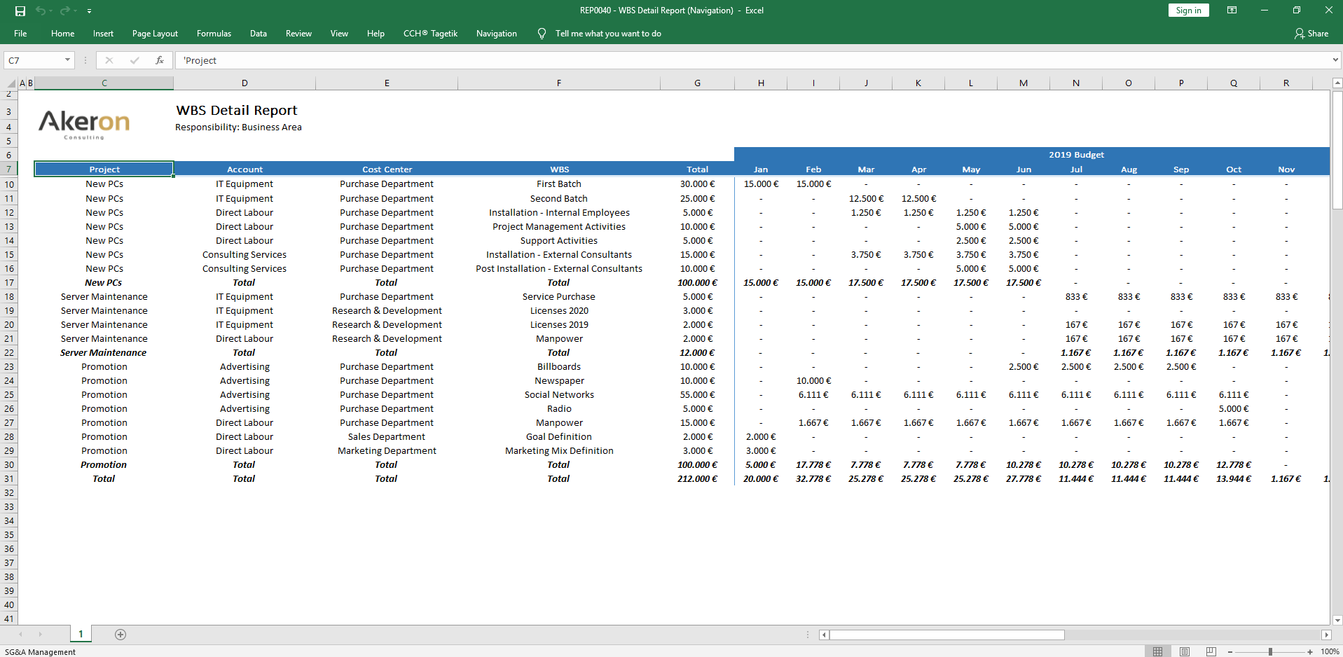 Amount Analysis and Monthly Reports