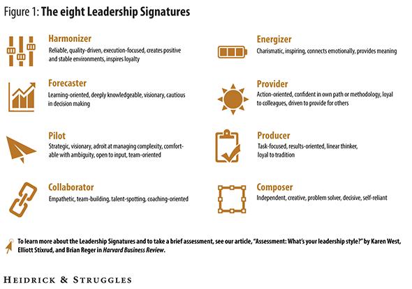 Legisway-leadership
