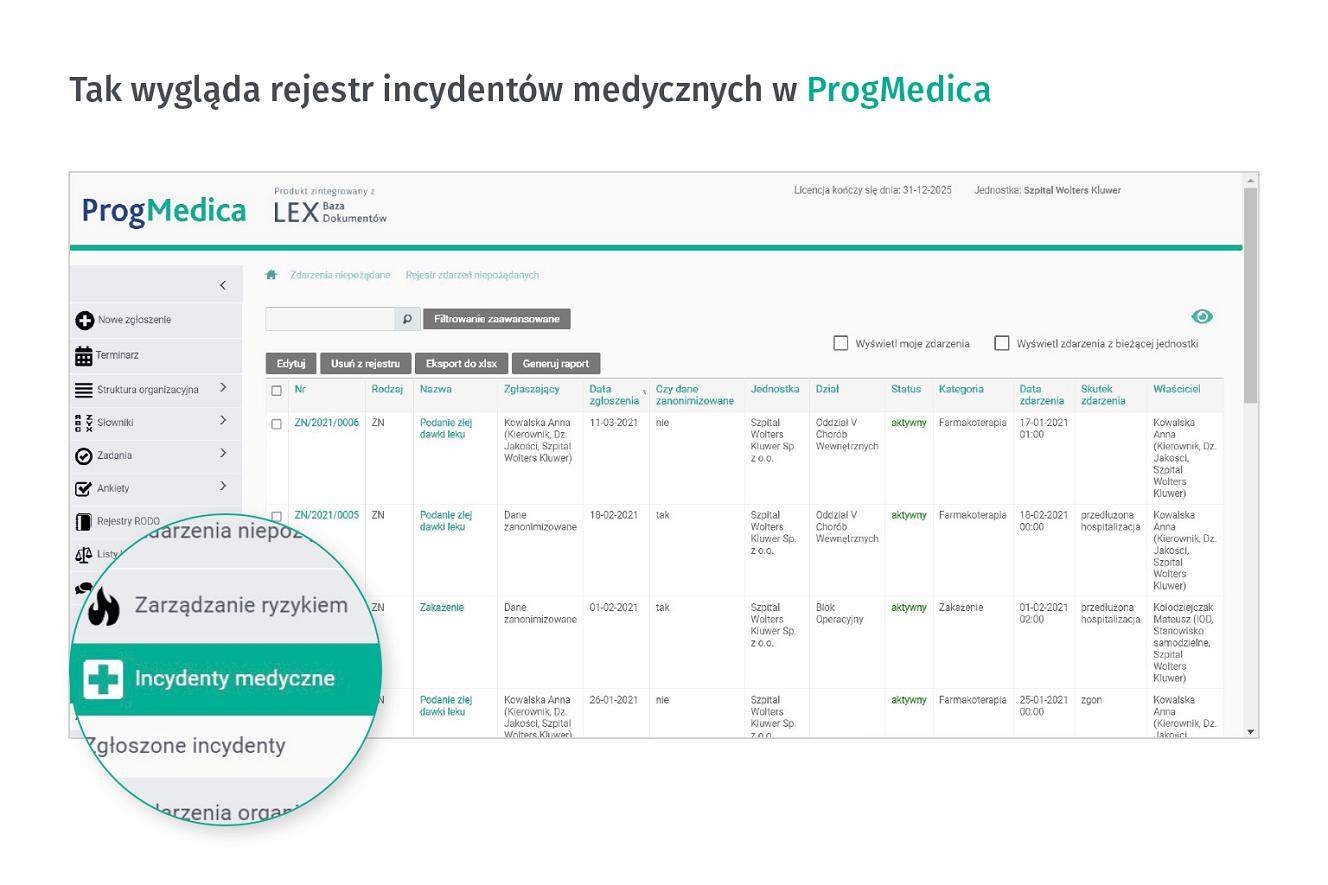 Incydenty medyczne w Progmedica
