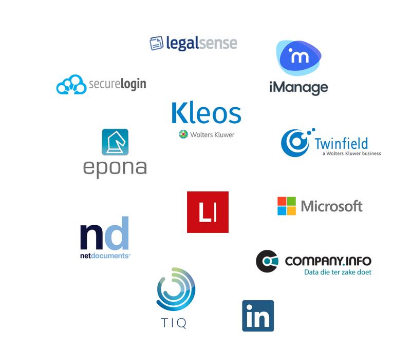 Integratie partners InView