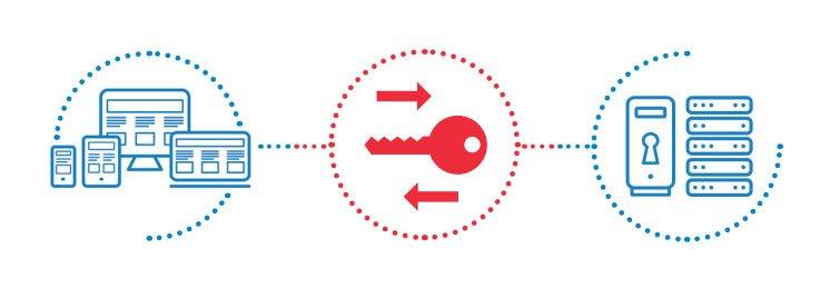 Protégez les données confidentielles de votre cabinet