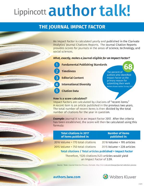 Lippincott author talk! impact factor infographic