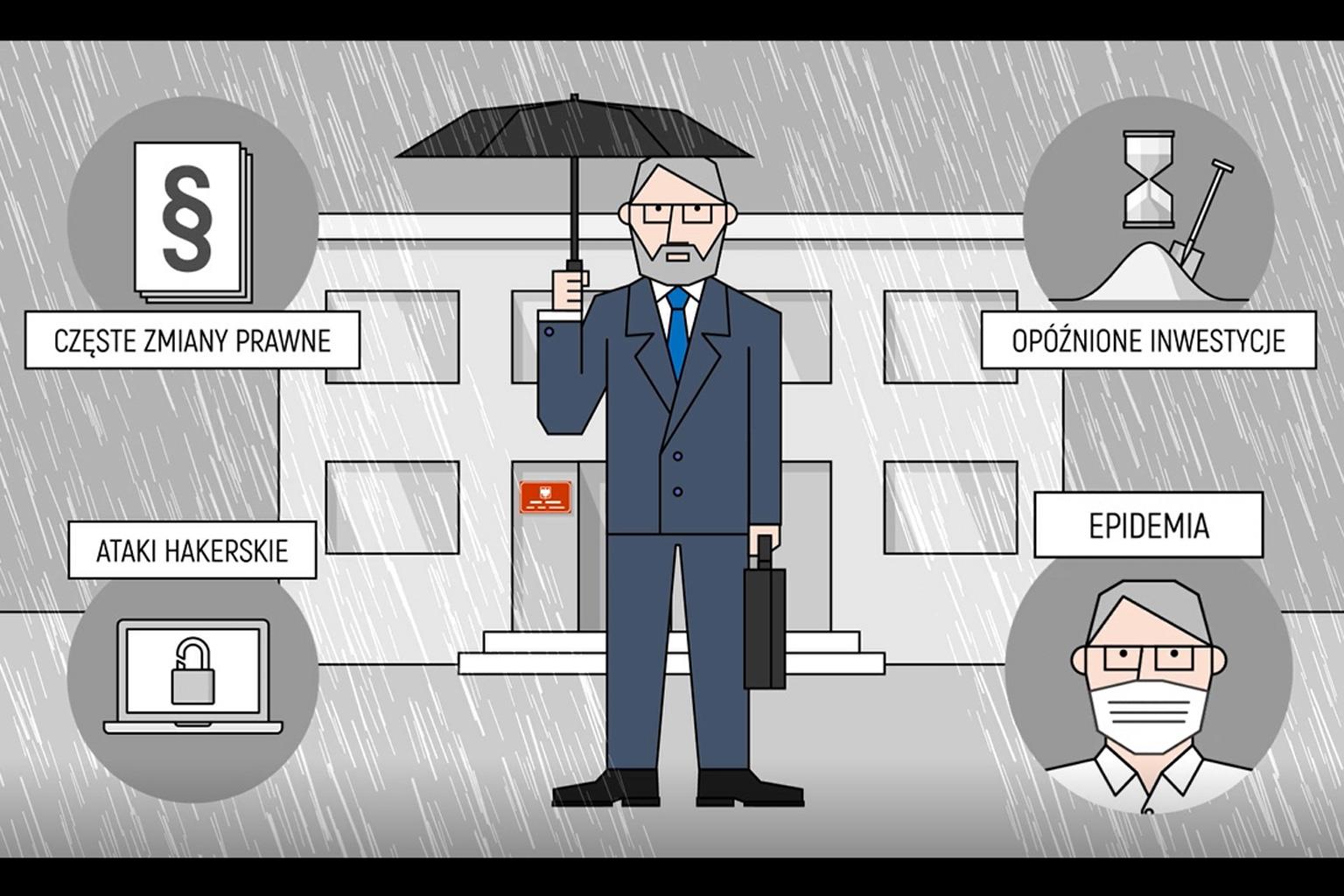 Film zarządzanie ryzykiem z LEX Kontrola Zarządcza