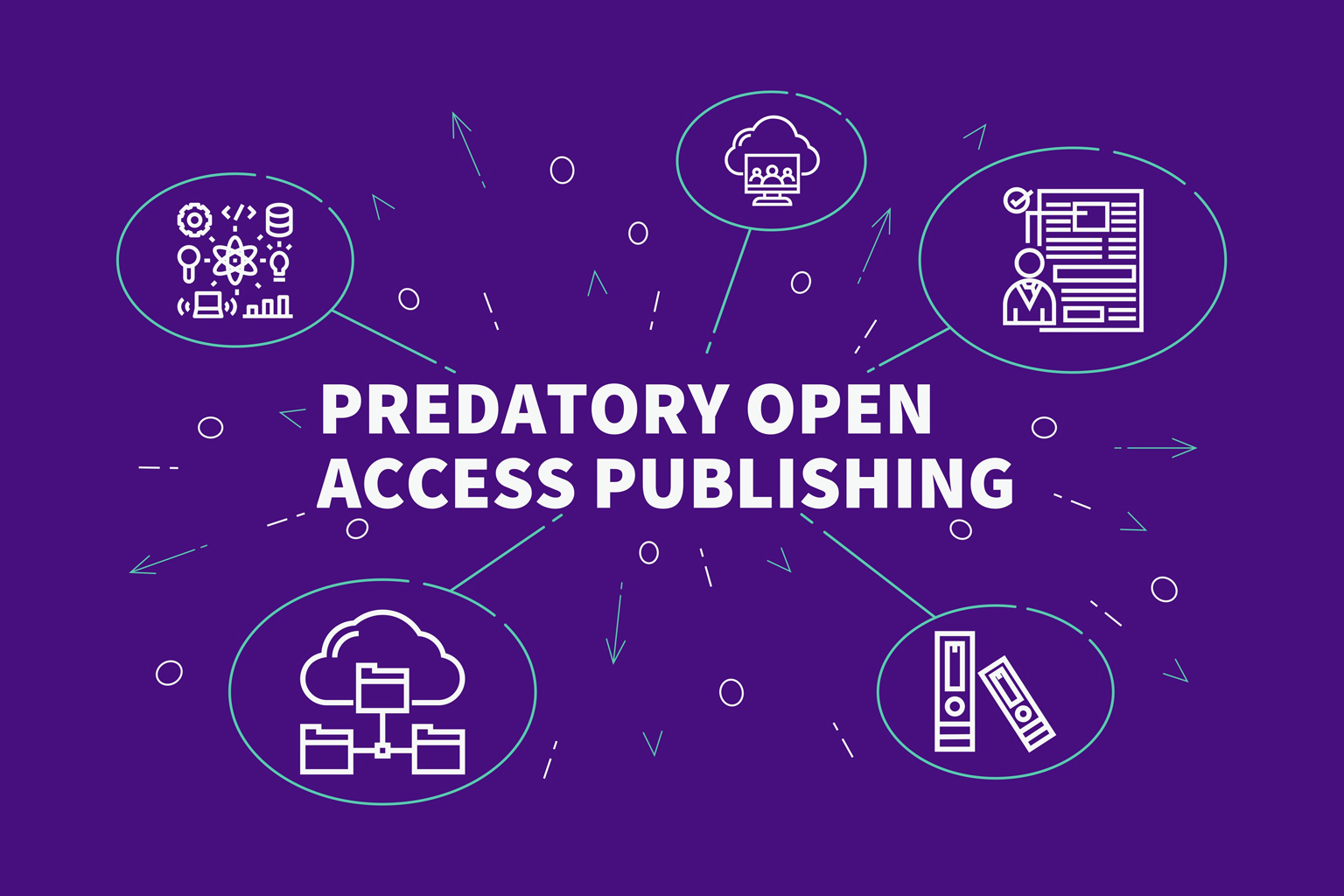 Graphic with publishing-related icons that says predatory open access publishing