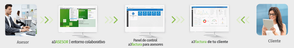 a3factura-proceso