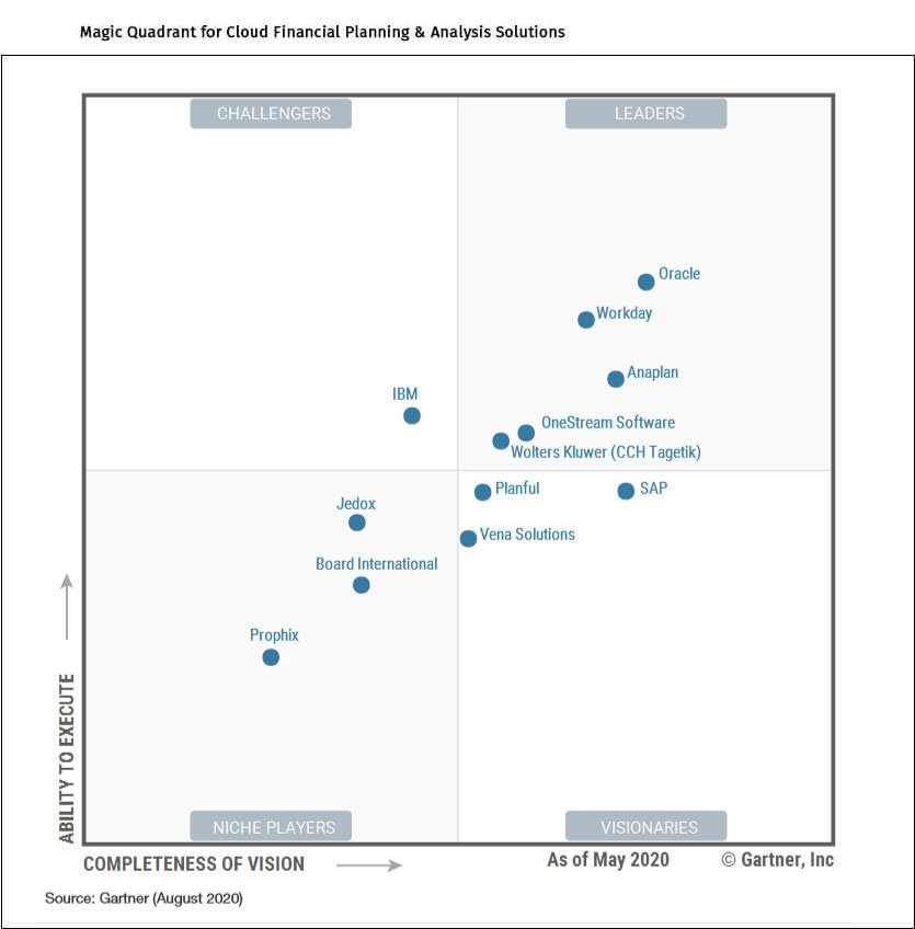 MQ-for-Cloud-FPA-Solutions