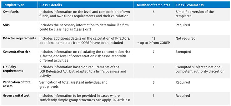 IFD IFR Obligations Commentary Figure 1