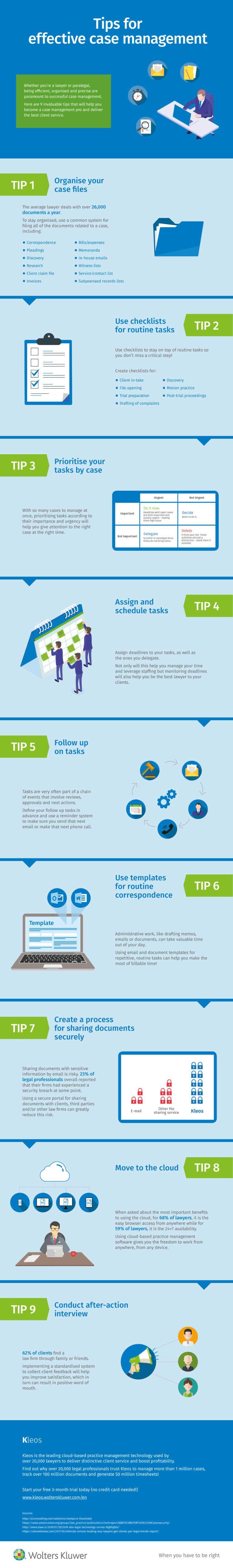 Kleos-Case-Management-Infographic-Full-Image-File-EN