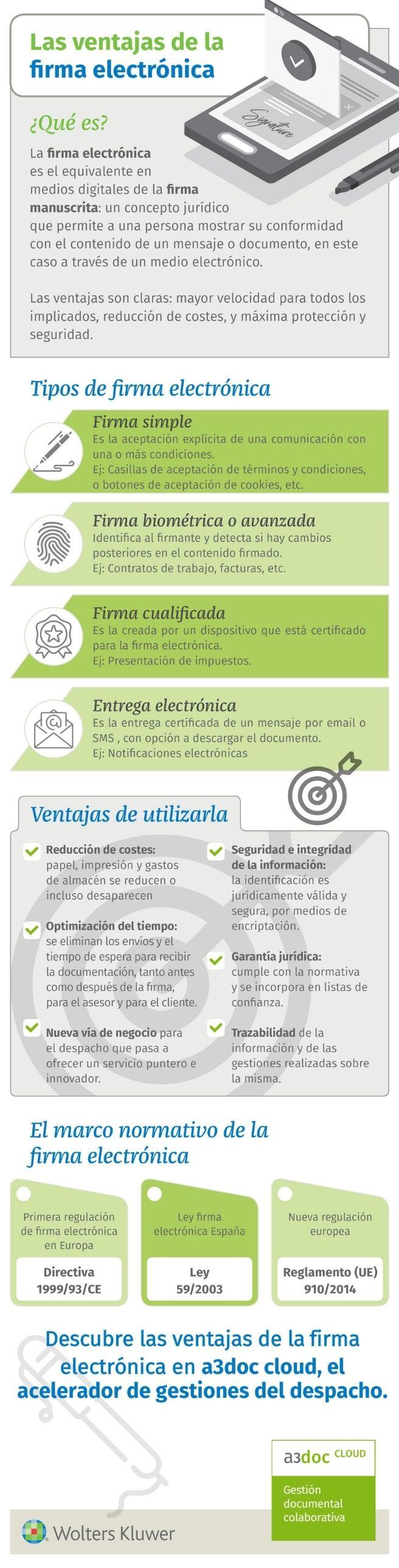 infografía firma electrónica