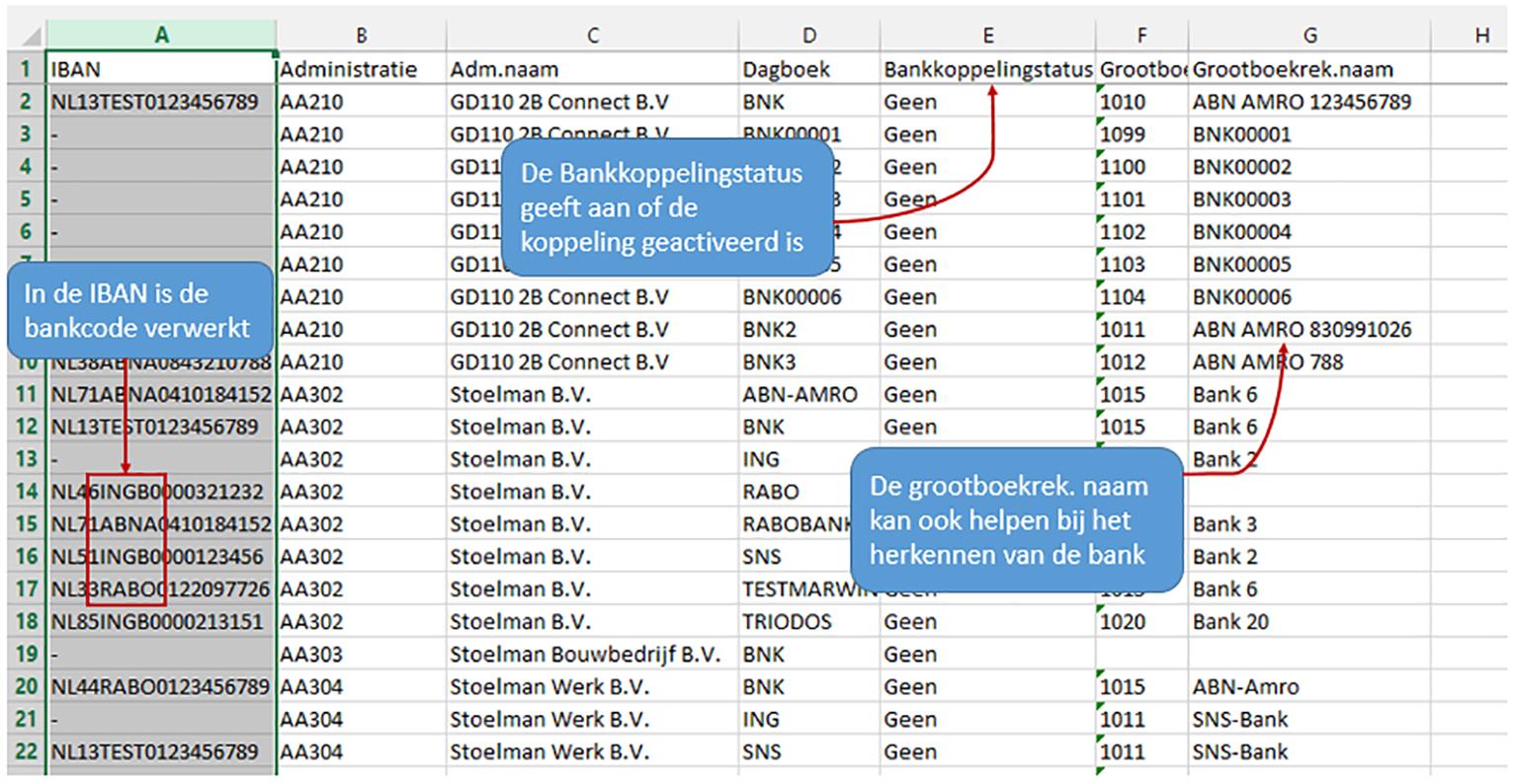 screenshot twinfield analysis