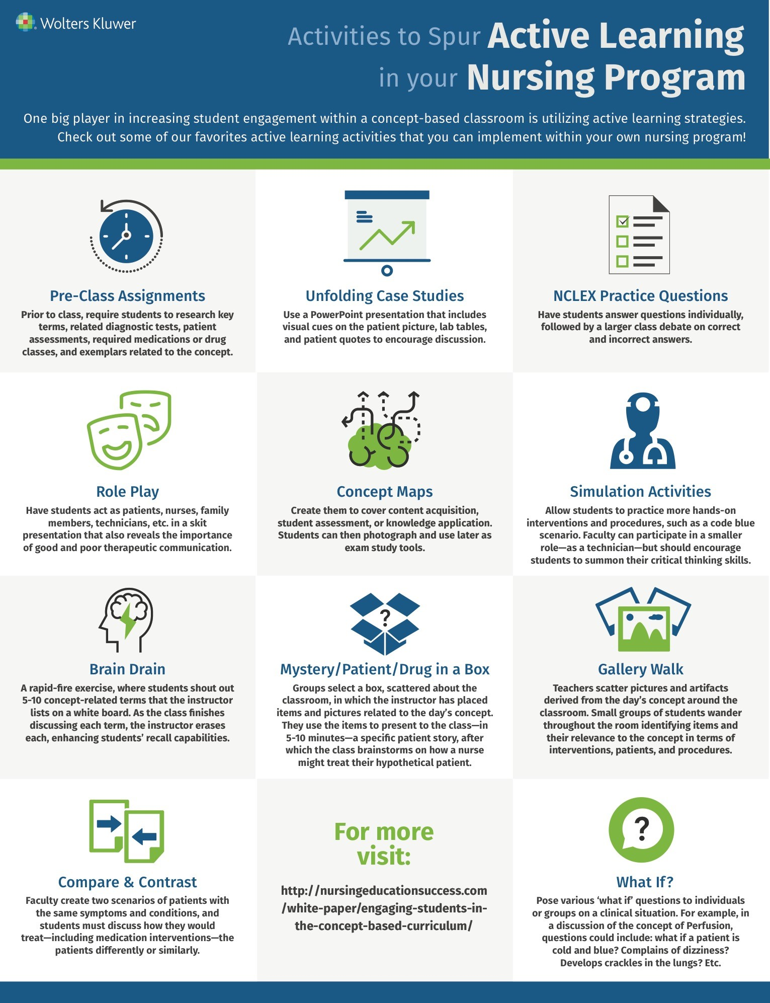 Active Learning infograph