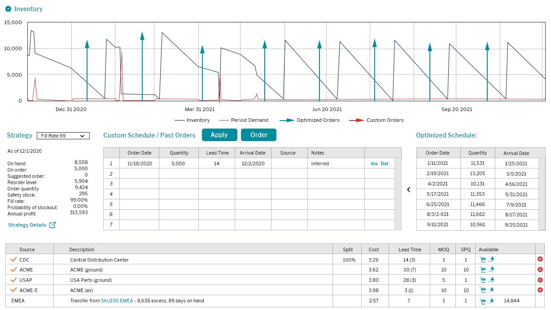 Supply Planning screenshot